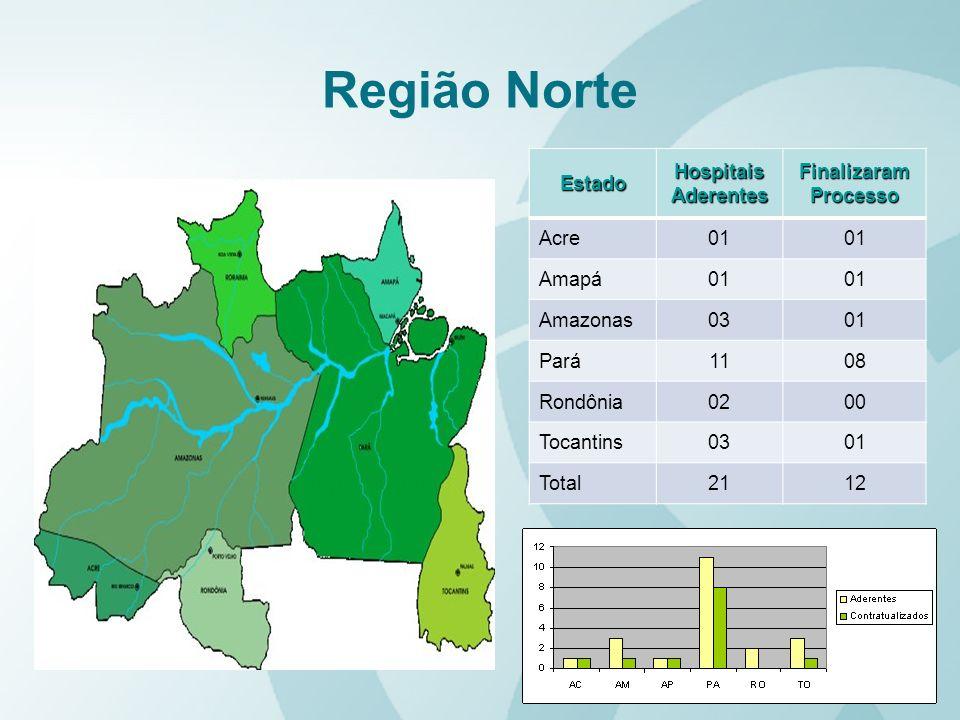 Região Norte Estado Hospitais Aderentes Finalizaram Processo Acre 01