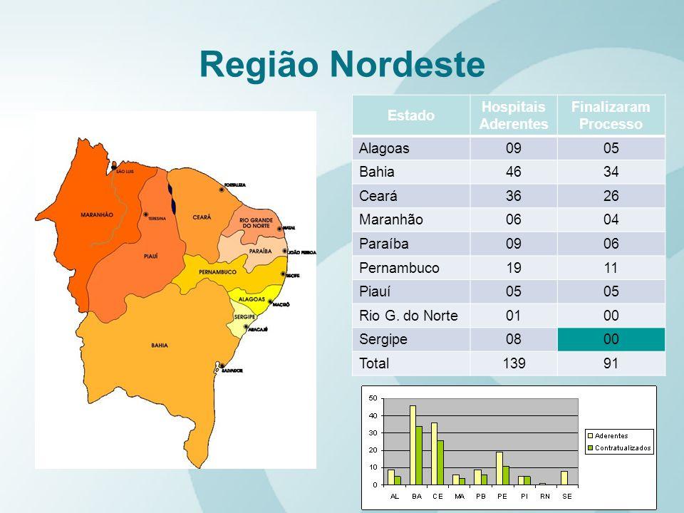 Região Nordeste Estado Hospitais Aderentes Finalizaram Processo