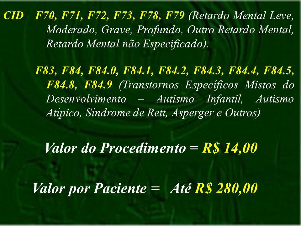 Valor do Procedimento = R$ 14,00 Valor por Paciente = Até R$ 280,00