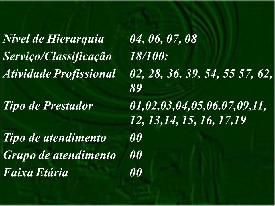 Nível de Hierarquia04, 06, 07, 08. Serviço/Classificação. 18/100: Atividade Profissional. 02, 28, 36, 39, 54, 55 57, 62, 89.