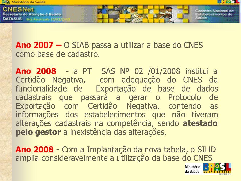 Ano 2007 – O SIAB passa a utilizar a base do CNES como base de cadastro.