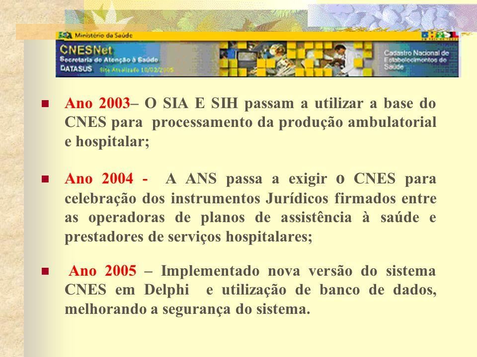Ano 2003– O SIA E SIH passam a utilizar a base do CNES para processamento da produção ambulatorial e hospitalar;