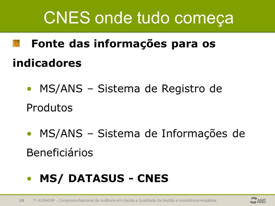 CNES onde tudo começa Fonte das informações para os indicadores