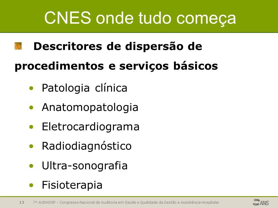 CNES onde tudo começa Descritores de dispersão de procedimentos e serviços básicos. Patologia clínica.