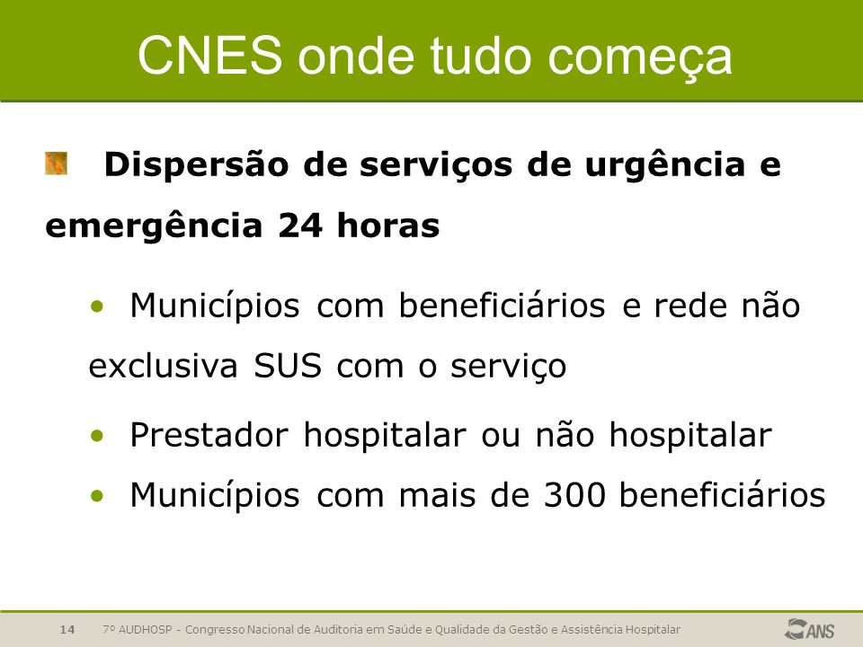 CNES onde tudo começa Dispersão de serviços de urgência e emergência 24 horas. Municípios com beneficiários e rede não exclusiva SUS com o serviço.