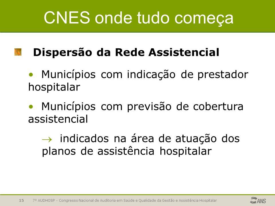 CNES onde tudo começa Dispersão da Rede Assistencial