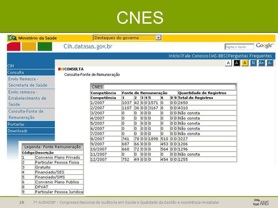CNES 7º AUDHOSP - Congresso Nacional de Auditoria em Saúde e Qualidade da Gestão e Assistência Hospitalar.
