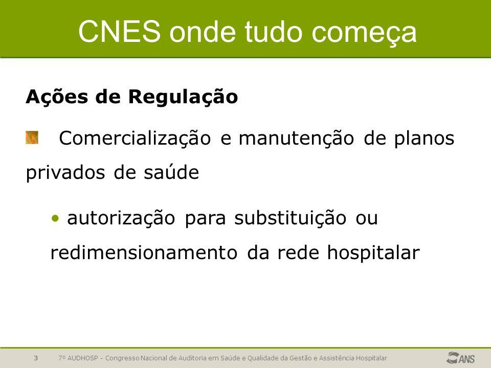 CNES onde tudo começa Ações de Regulação