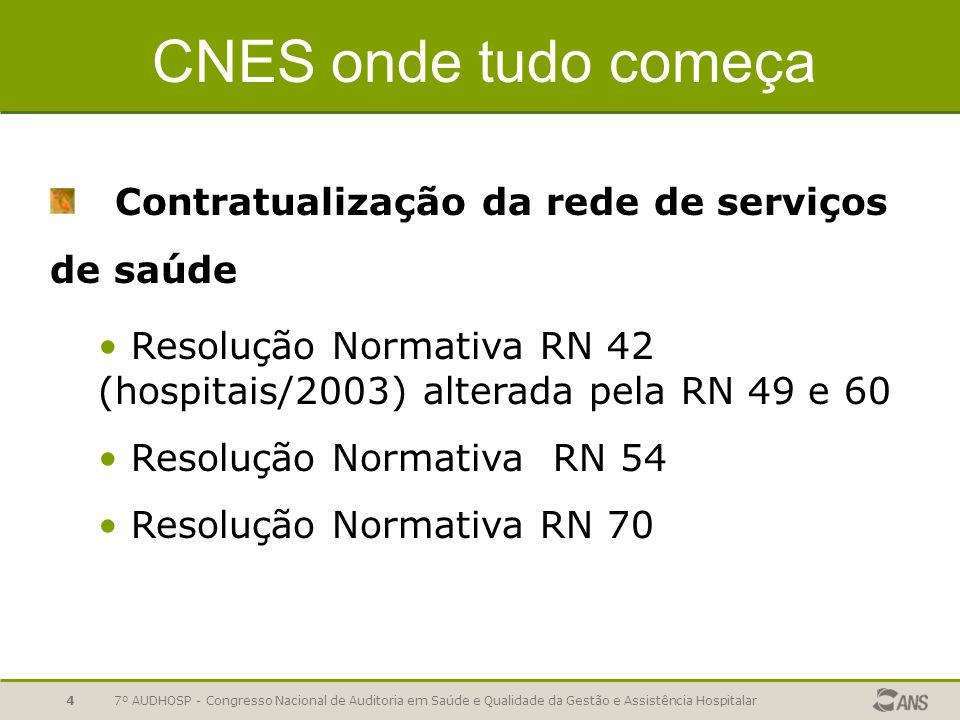 CNES onde tudo começa Contratualização da rede de serviços de saúde