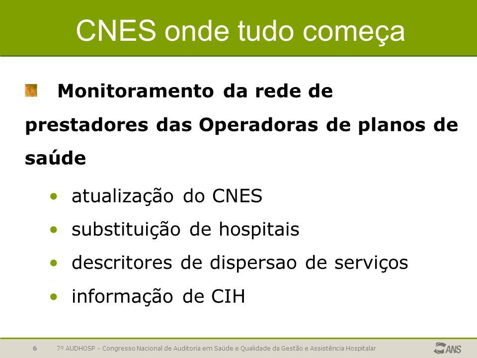 CNES onde tudo começa Monitoramento da rede de prestadores das Operadoras de planos de saúde. atualização do CNES.