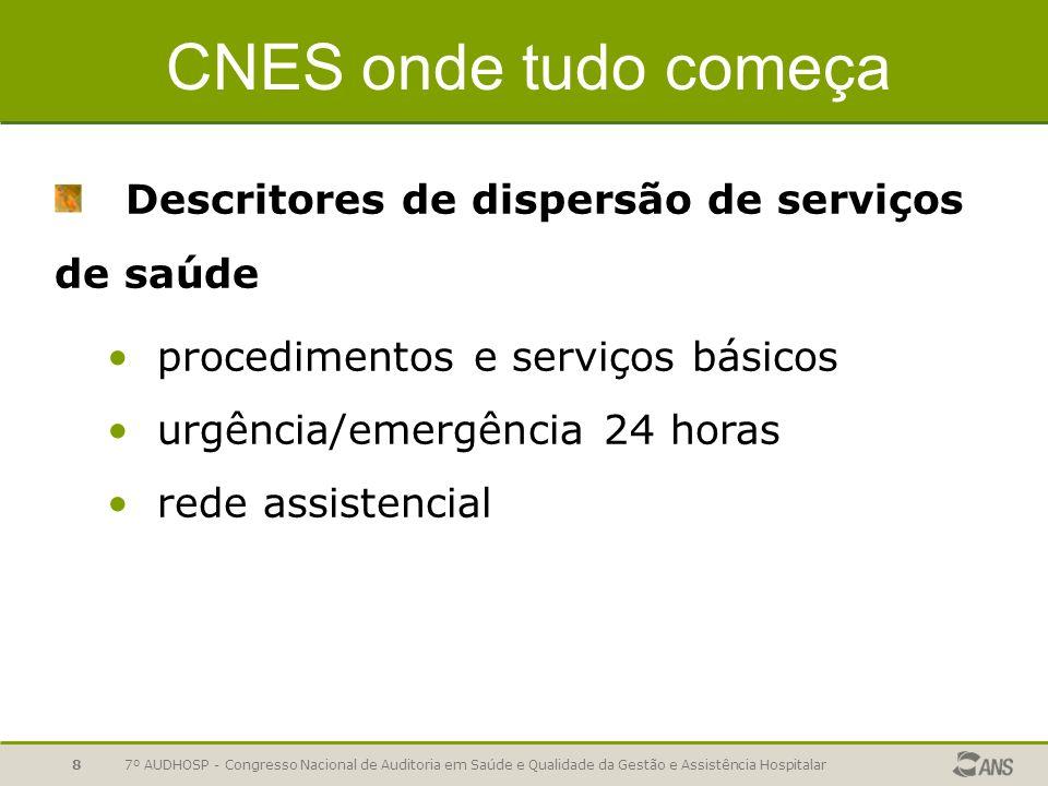 CNES onde tudo começa Descritores de dispersão de serviços de saúde