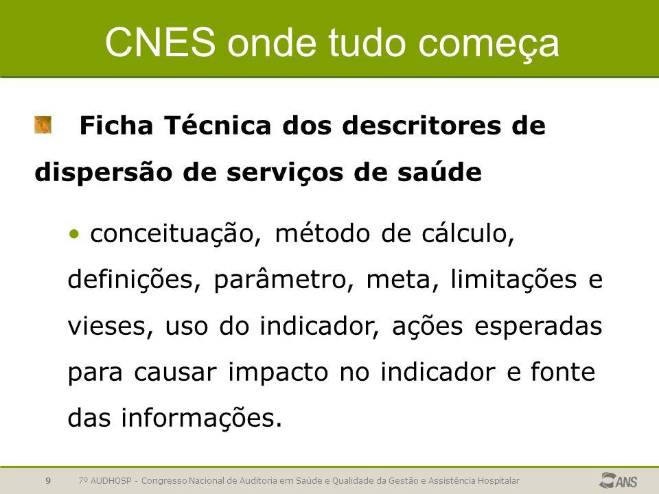 CNES onde tudo começa Ficha Técnica dos descritores de dispersão de serviços de saúde.