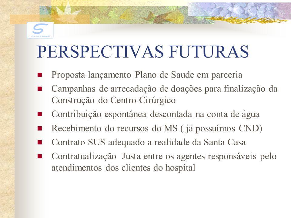 PERSPECTIVAS FUTURAS Proposta lançamento Plano de Saude em parceria