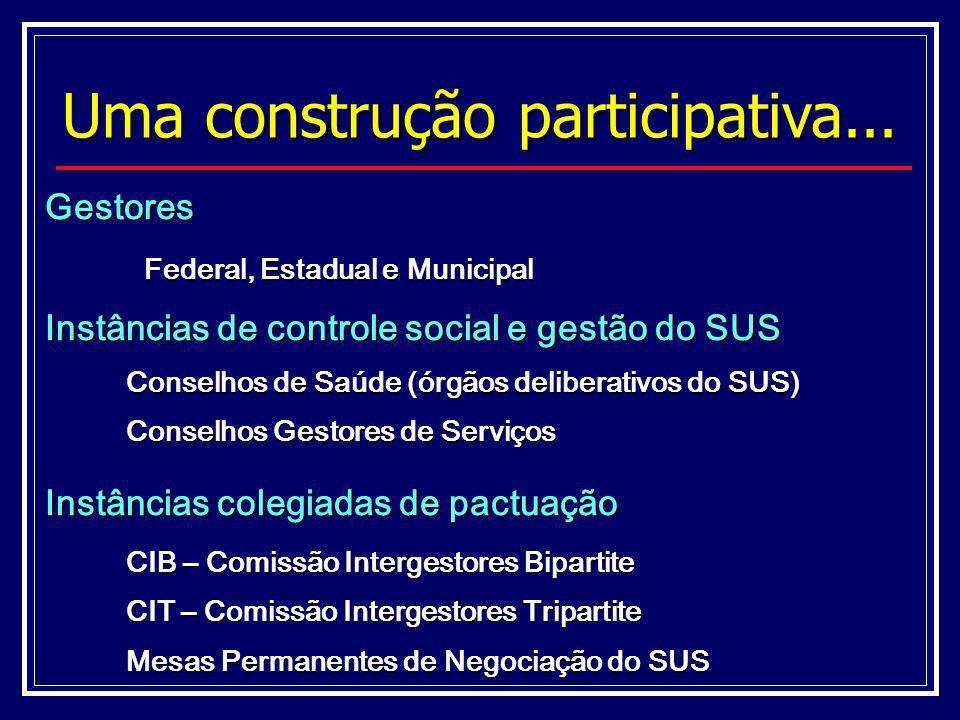 Uma construção participativa...