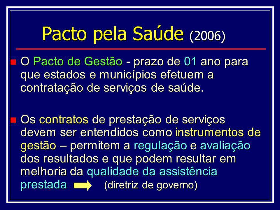 Pacto pela Saúde (2006) O Pacto de Gestão - prazo de 01 ano para que estados e municípios efetuem a contratação de serviços de saúde.