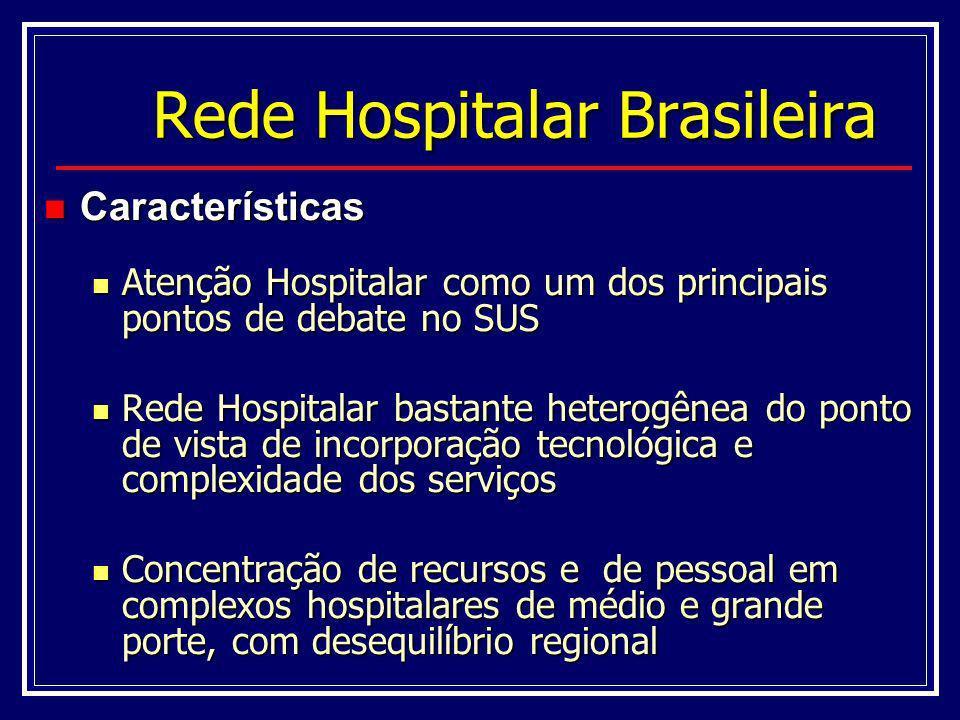 Rede Hospitalar Brasileira