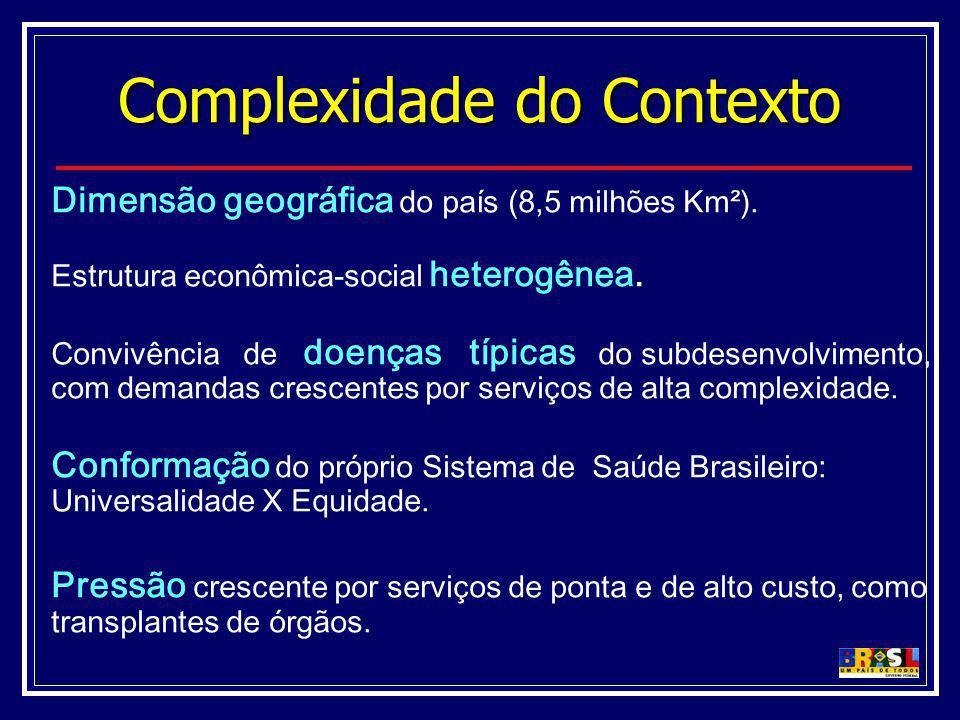 Complexidade do Contexto