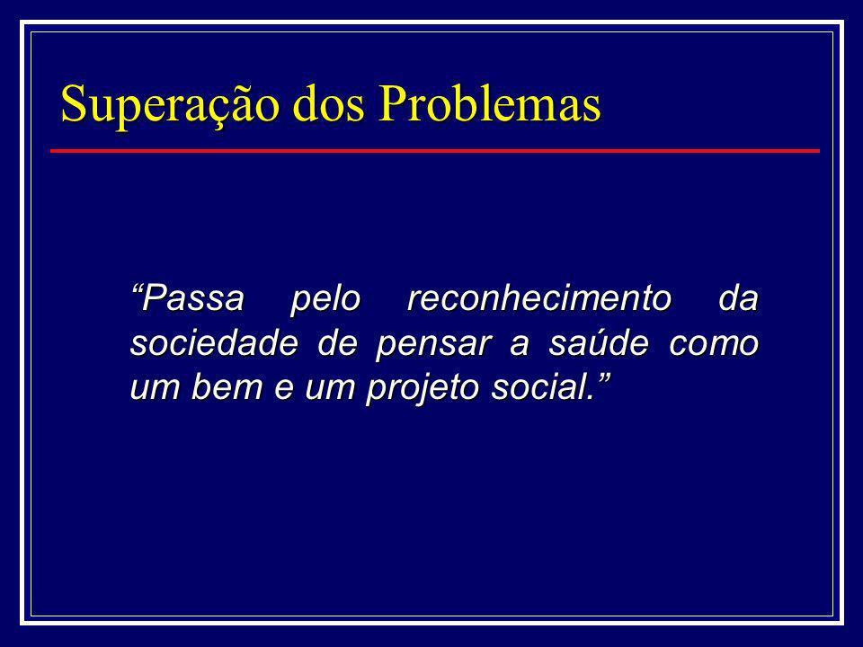 Superação dos Problemas