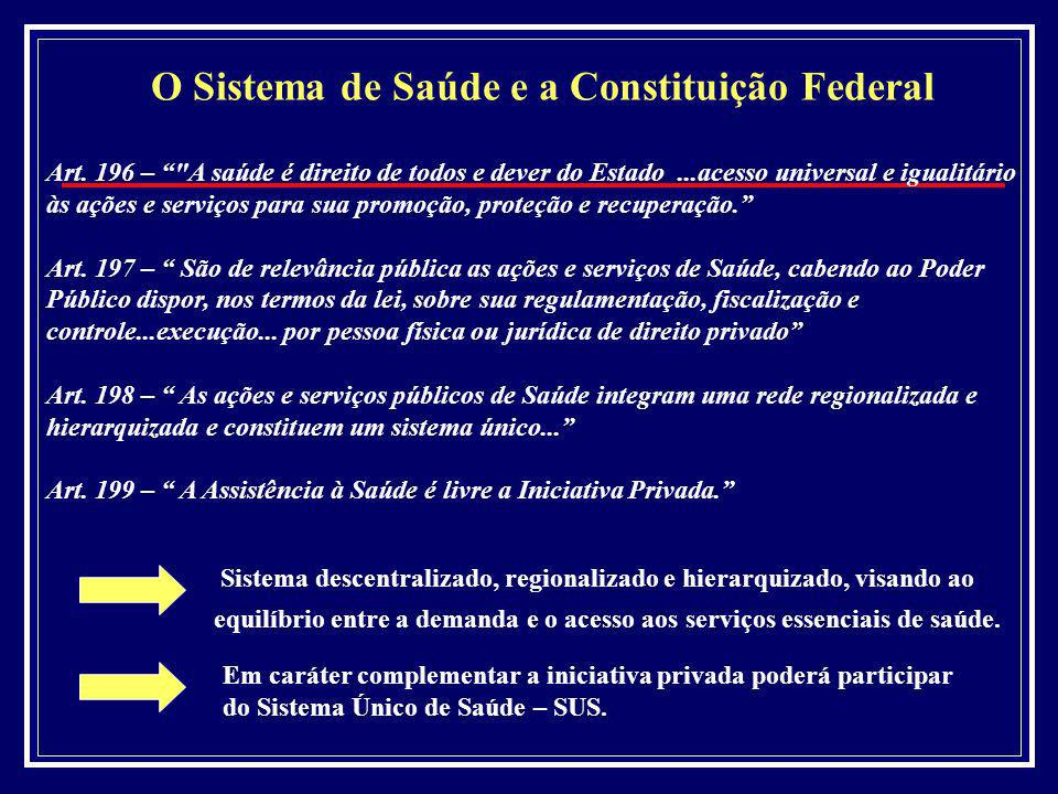 O Sistema de Saúde e a Constituição Federal