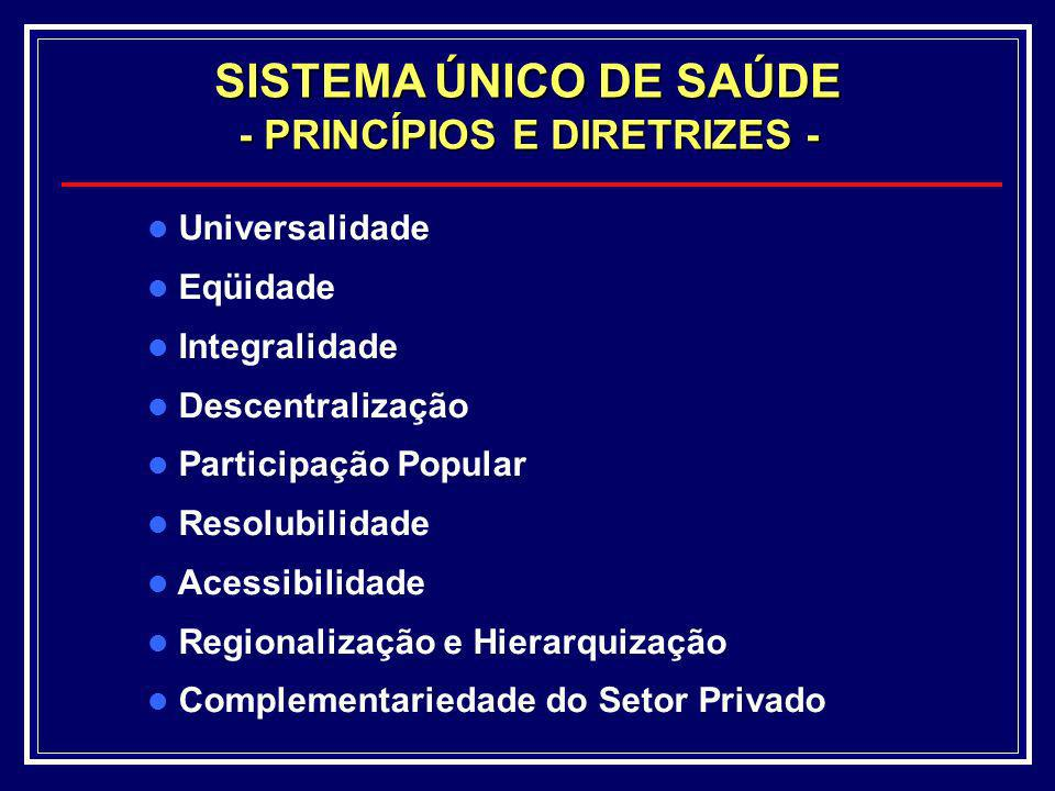 SISTEMA ÚNICO DE SAÚDE - PRINCÍPIOS E DIRETRIZES -