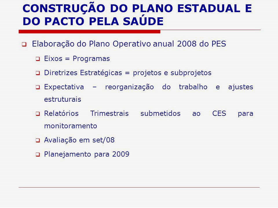 CONSTRUÇÃO DO PLANO ESTADUAL E DO PACTO PELA SAÚDE