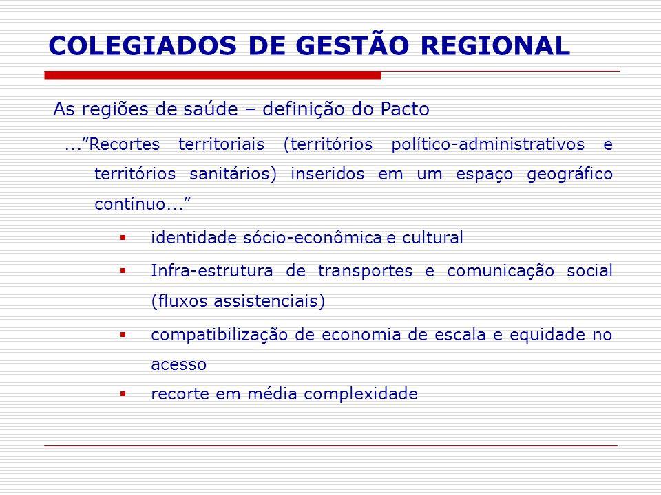 COLEGIADOS DE GESTÃO REGIONAL