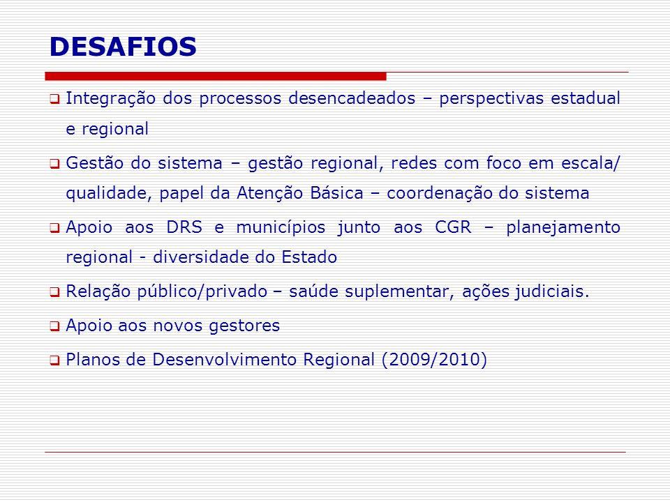 DESAFIOS Integração dos processos desencadeados – perspectivas estadual e regional.
