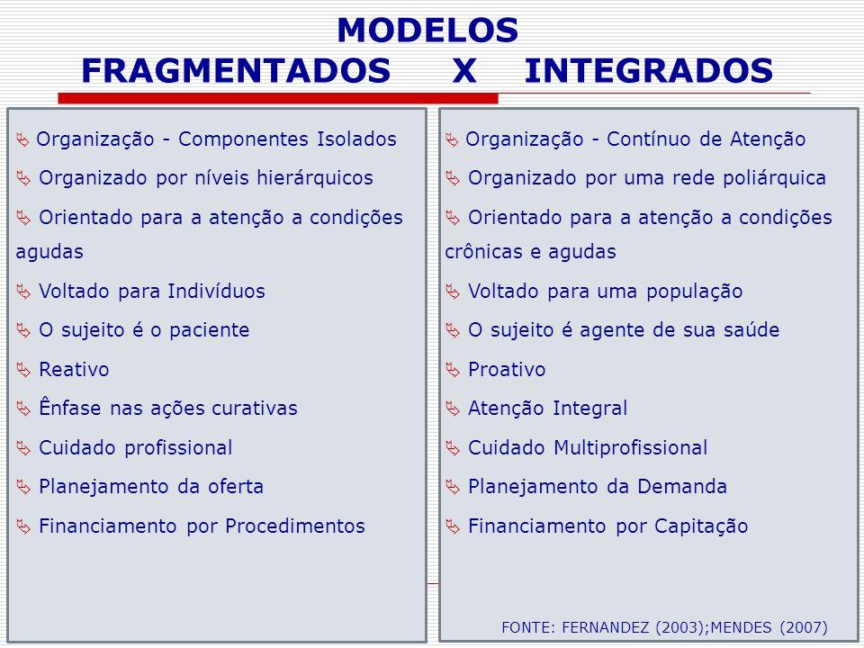 FRAGMENTADOS X INTEGRADOS
