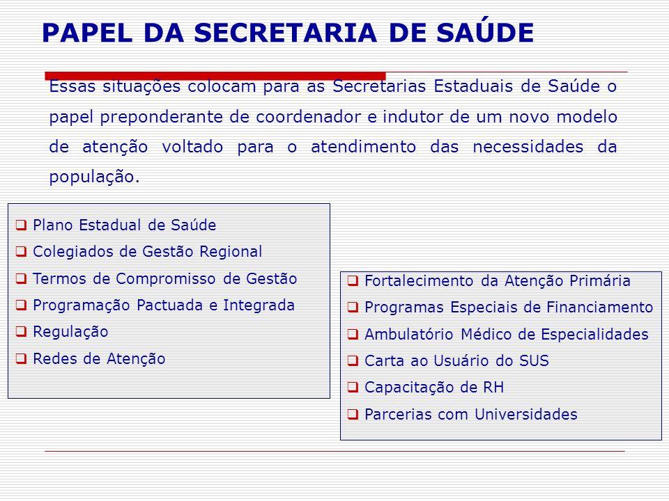 PAPEL DA SECRETARIA DE SAÚDE
