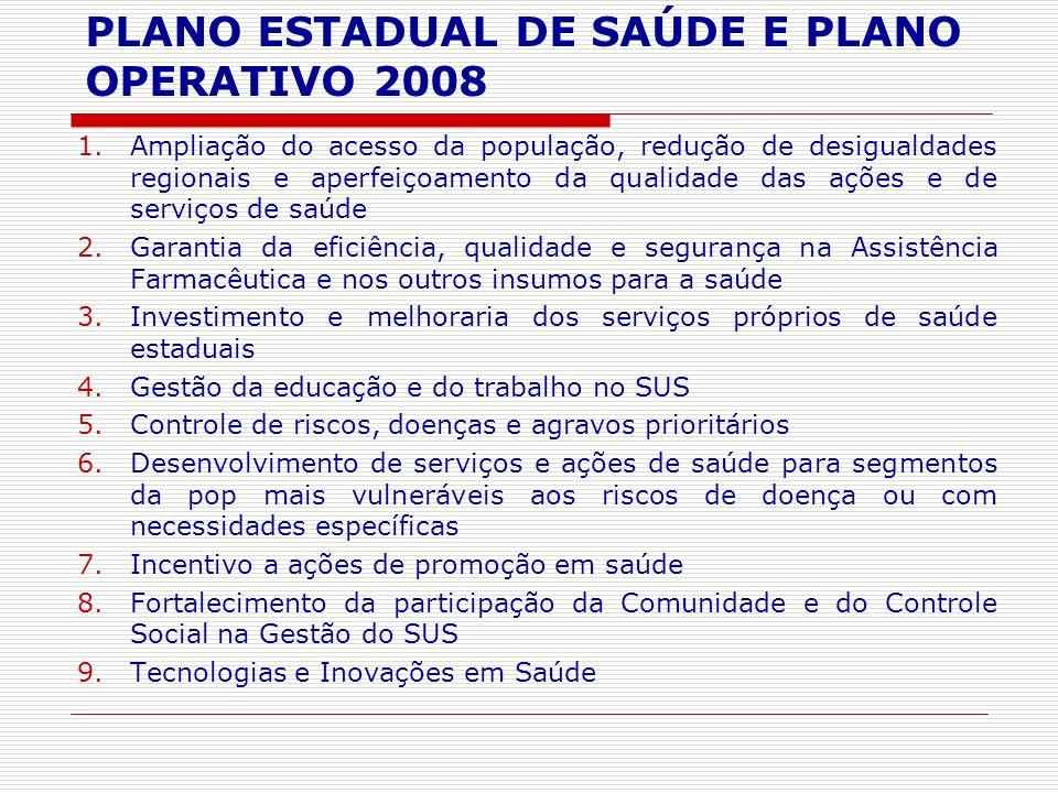 PLANO ESTADUAL DE SAÚDE E PLANO OPERATIVO 2008