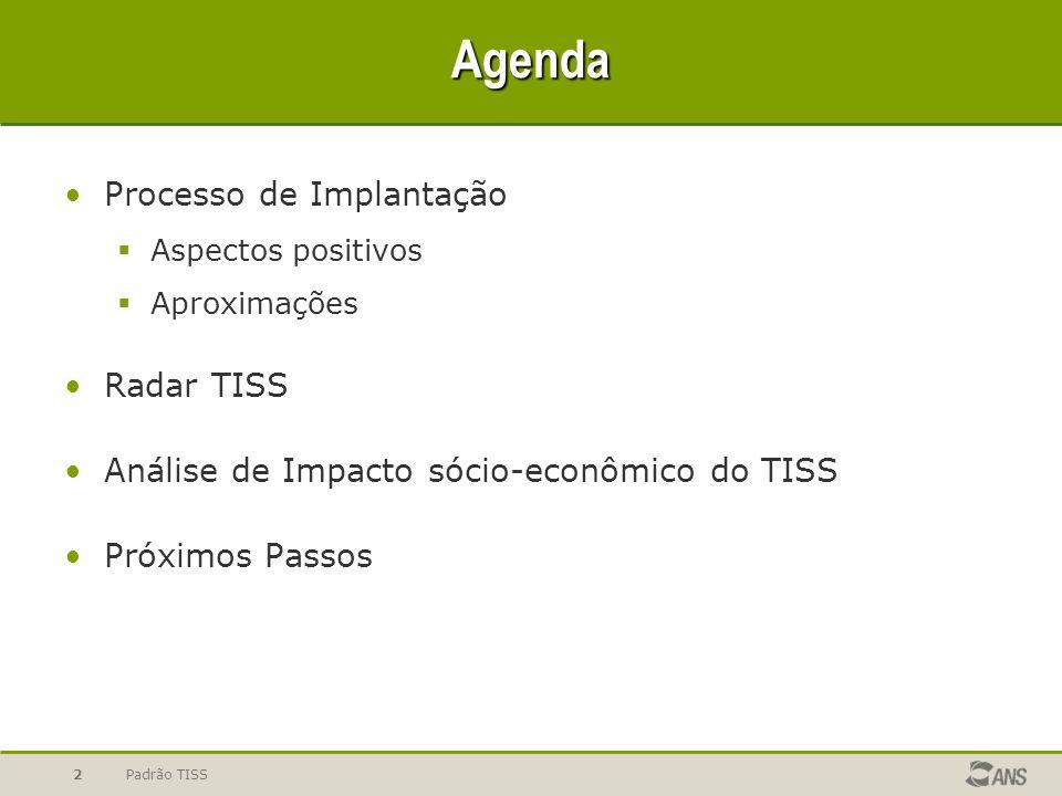 Agenda Processo de Implantação Radar TISS