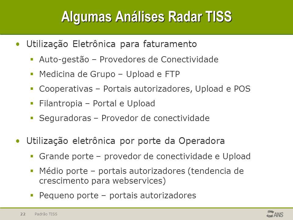Algumas Análises Radar TISS