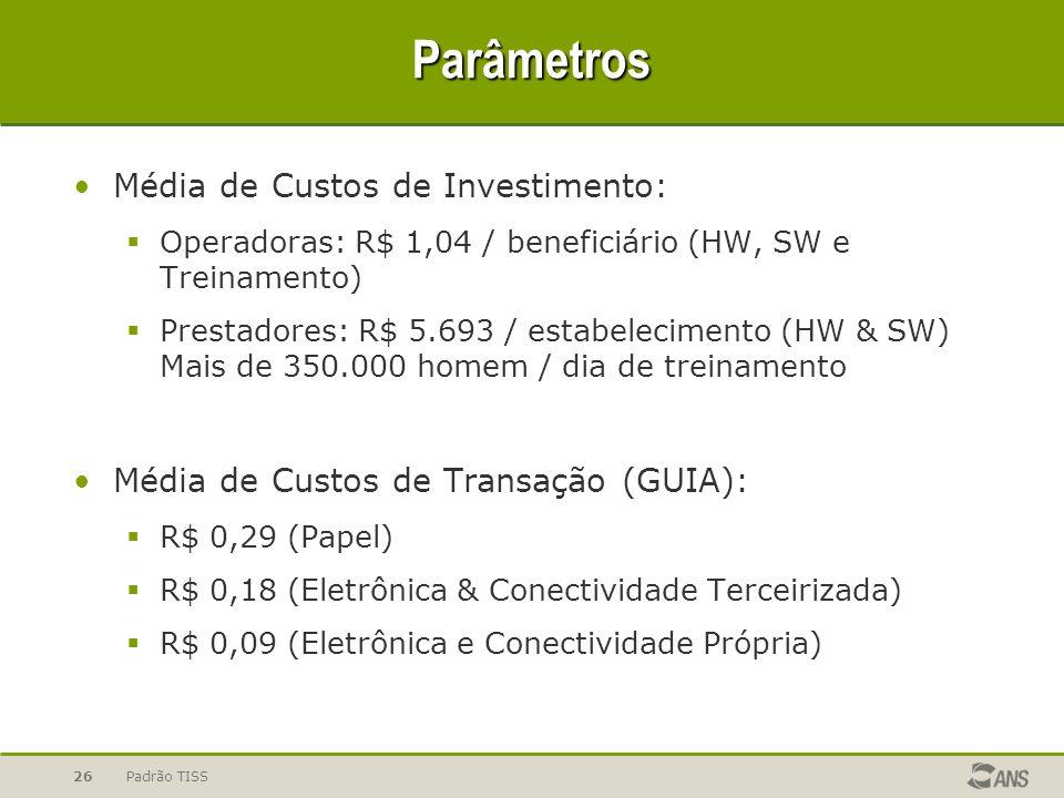 Parâmetros Média de Custos de Investimento: