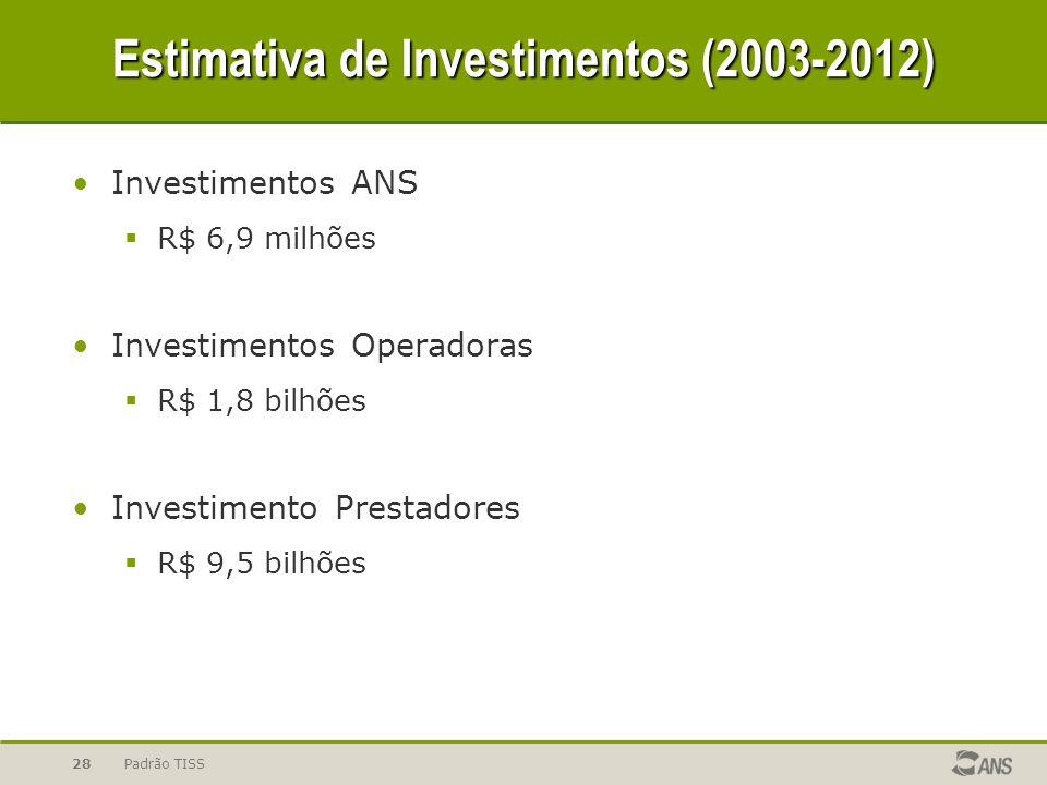 Estimativa de Investimentos (2003-2012)