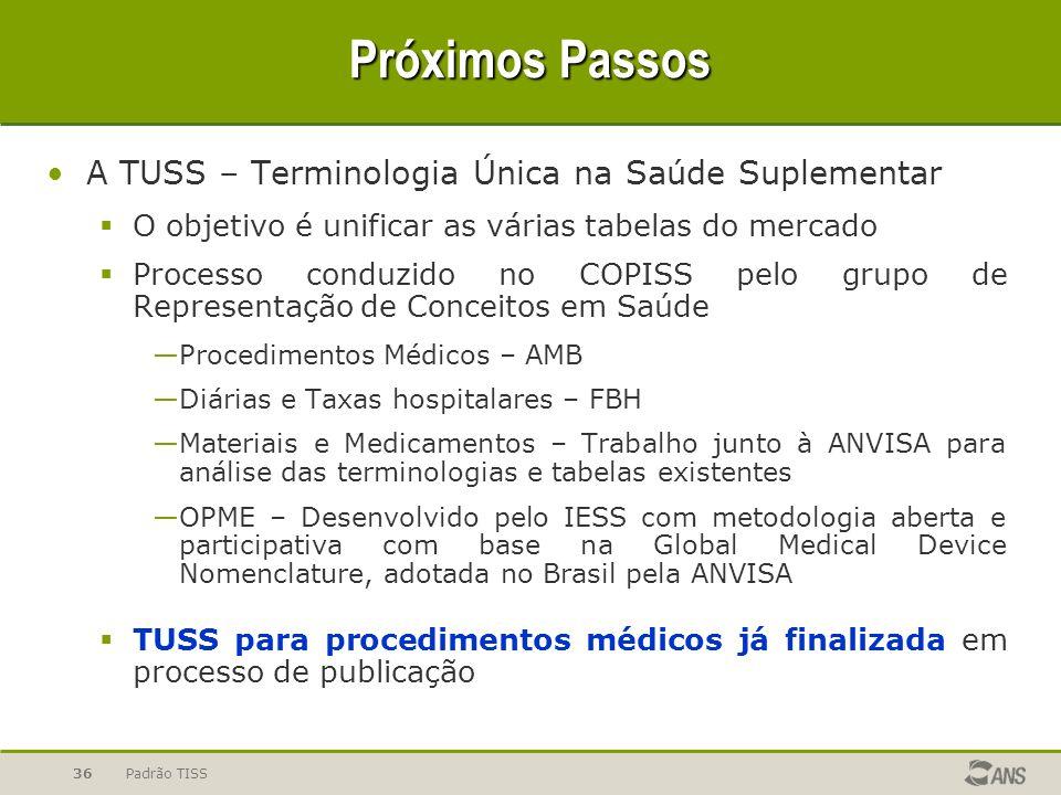 Próximos Passos A TUSS – Terminologia Única na Saúde Suplementar