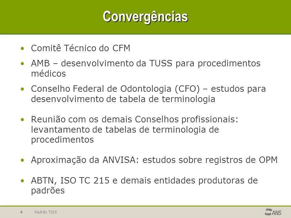 Convergências Comitê Técnico do CFM