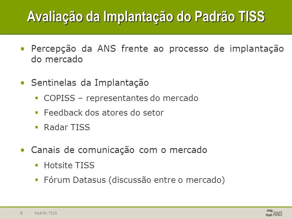 Avaliação da Implantação do Padrão TISS