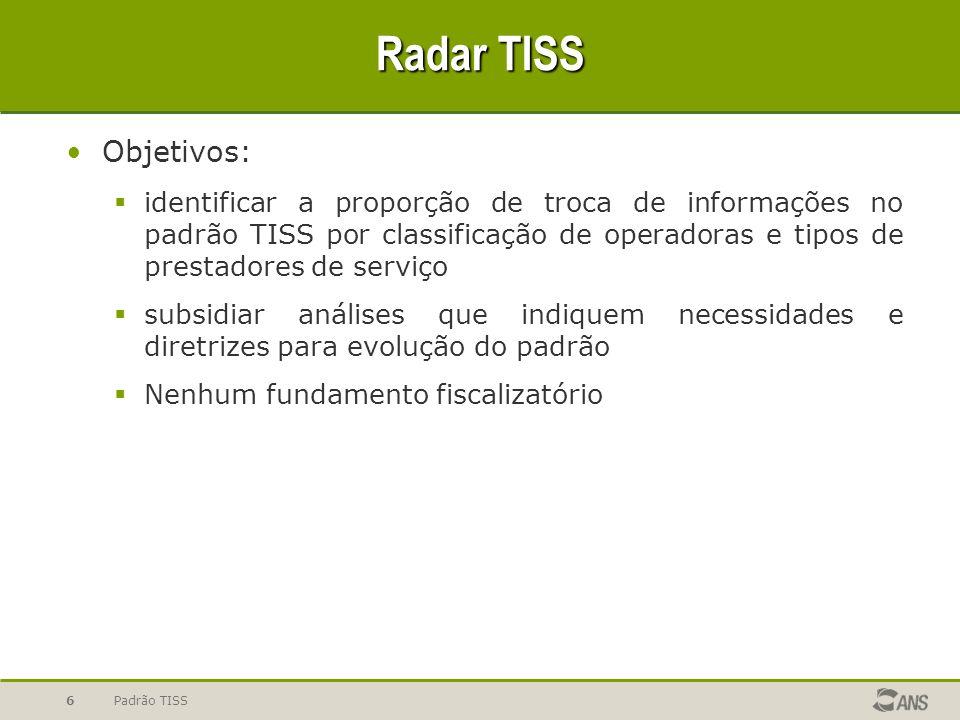 Radar TISS Objetivos: