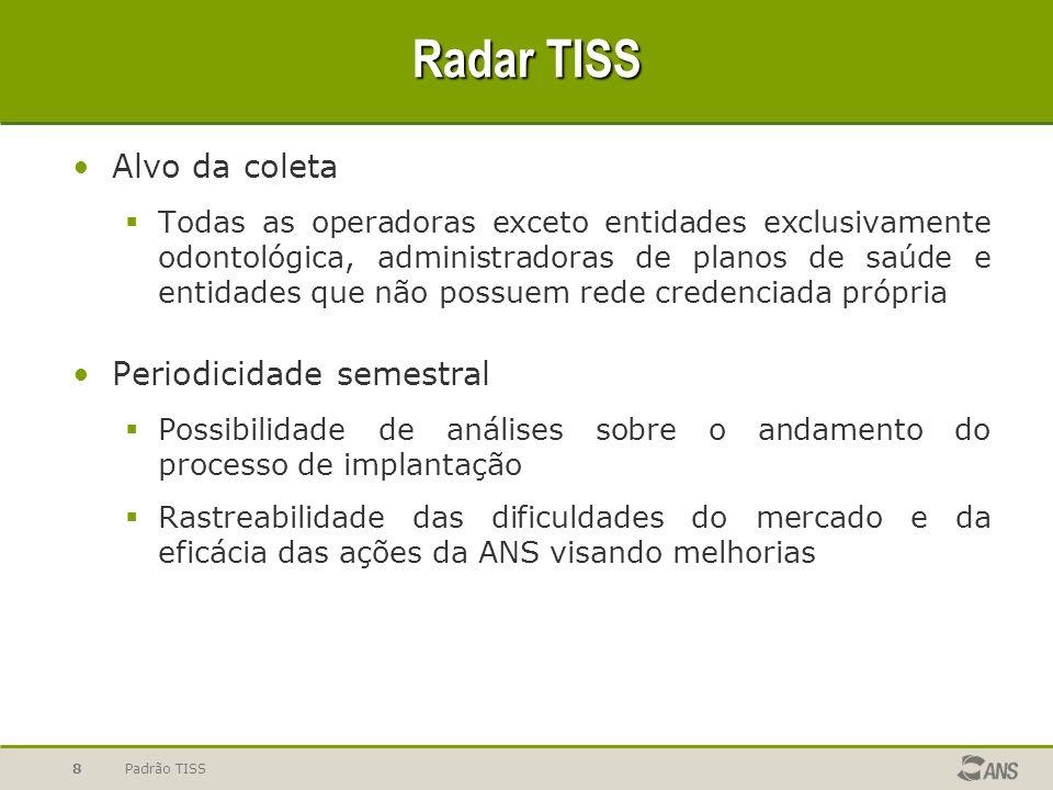 Radar TISS Alvo da coleta Periodicidade semestral