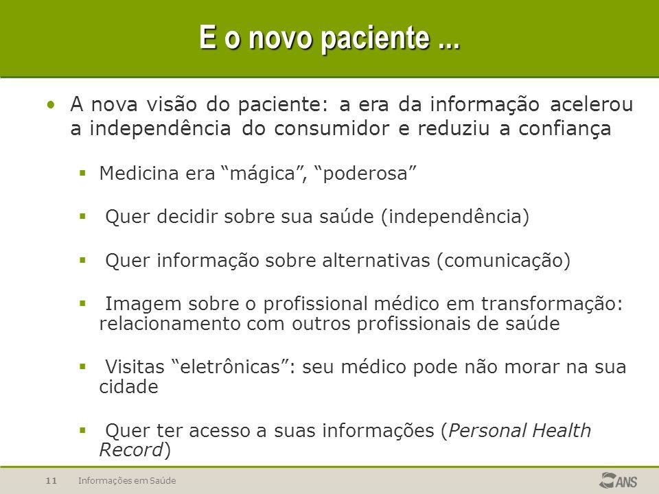 E o novo paciente ... A nova visão do paciente: a era da informação acelerou a independência do consumidor e reduziu a confiança.