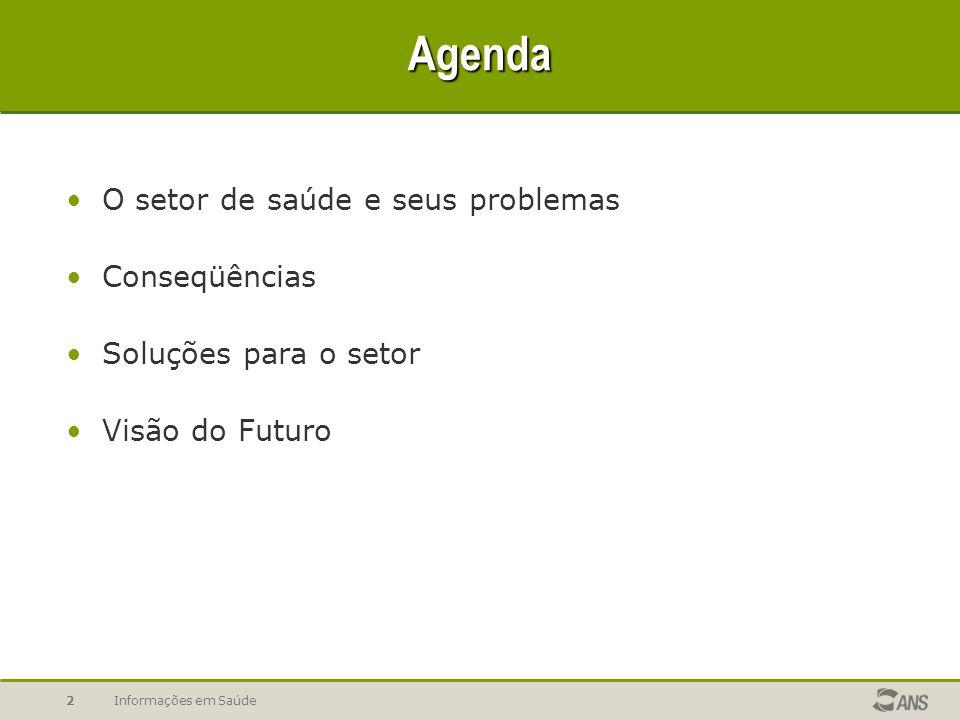 Agenda O setor de saúde e seus problemas Conseqüências