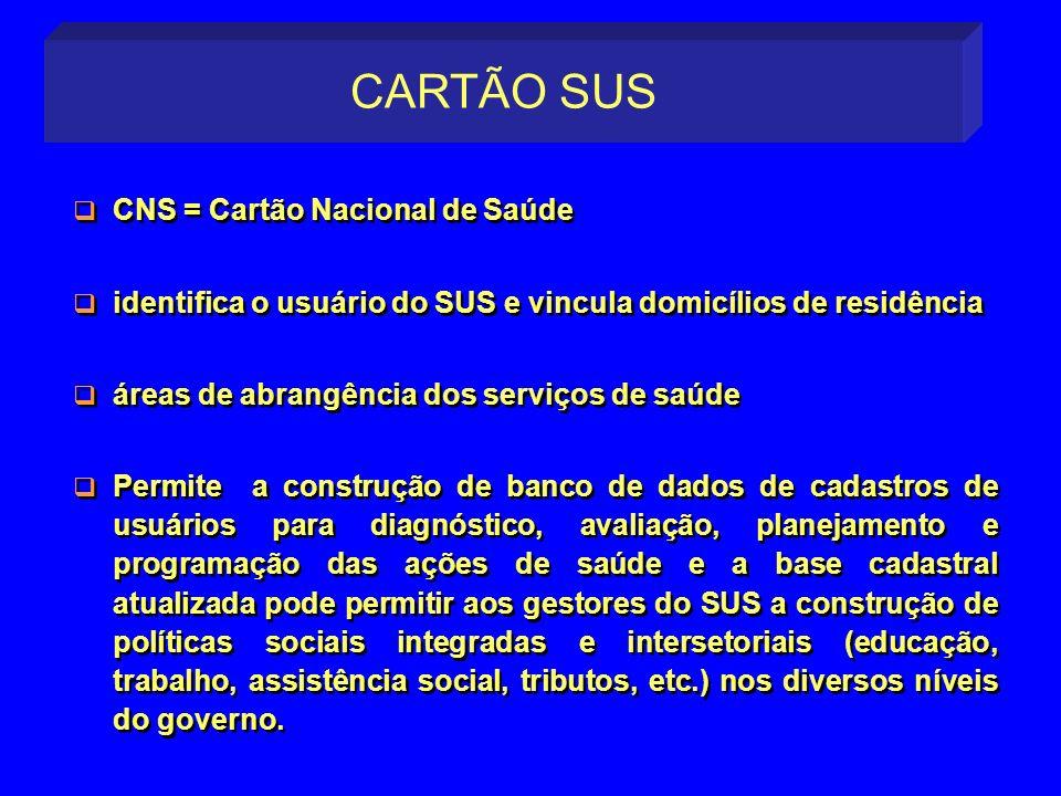 CARTÃO SUS CNS = Cartão Nacional de Saúde