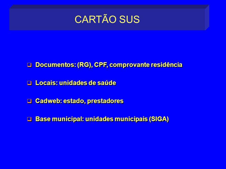 CARTÃO SUS Documentos: (RG), CPF, comprovante residência