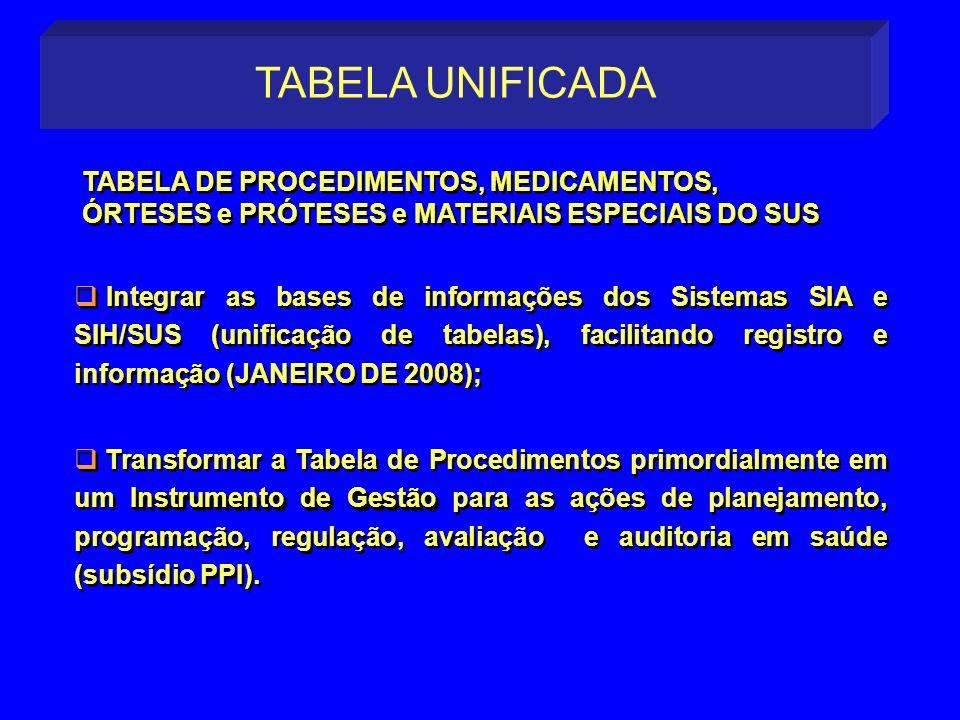 TABELA UNIFICADATABELA DE PROCEDIMENTOS, MEDICAMENTOS, ÓRTESES e PRÓTESES e MATERIAIS ESPECIAIS DO SUS.