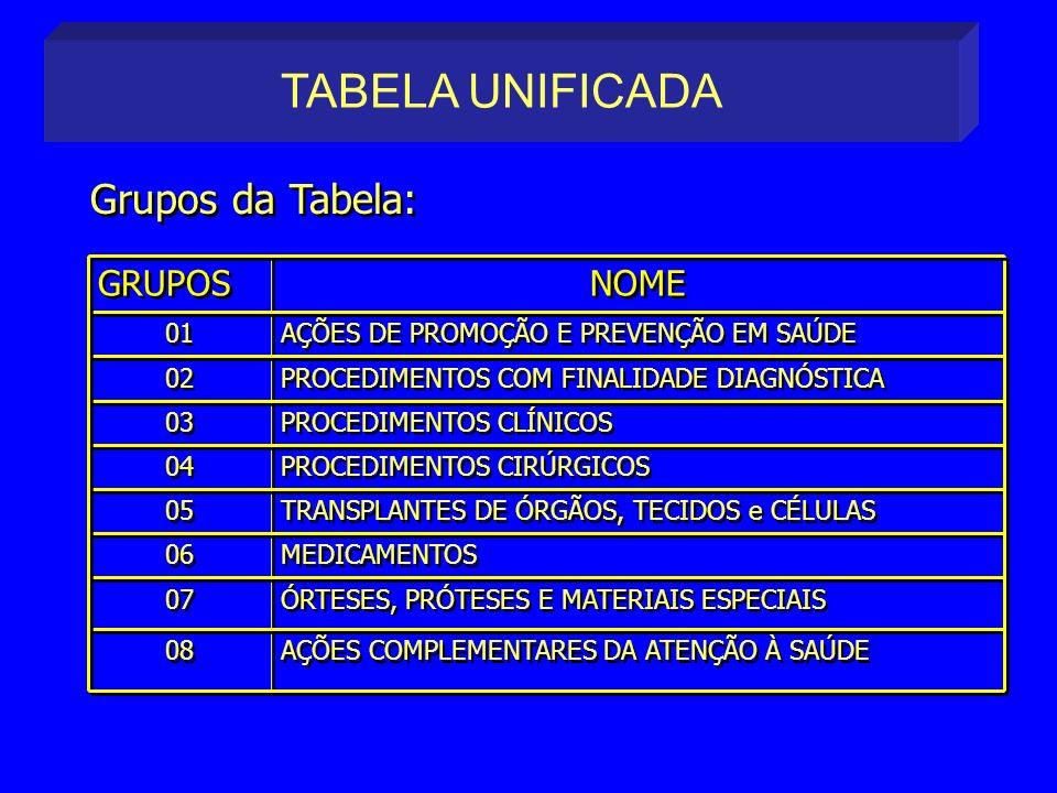 TABELA UNIFICADA Grupos da Tabela: GRUPOS NOME 01