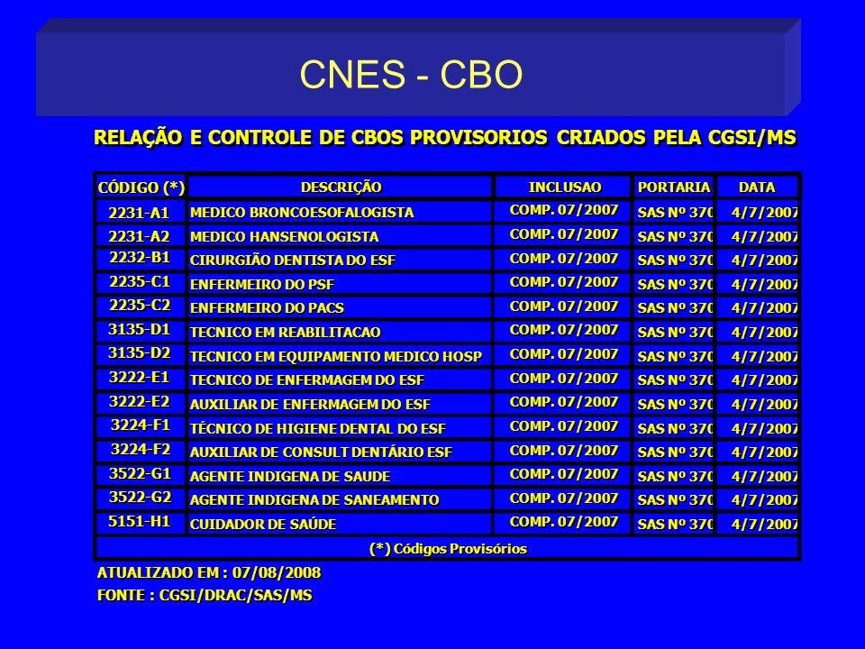 CNES - CBO RELAÇÃO E CONTROLE DE CBOS PROVISORIOS CRIADOS PELA CGSI/MS