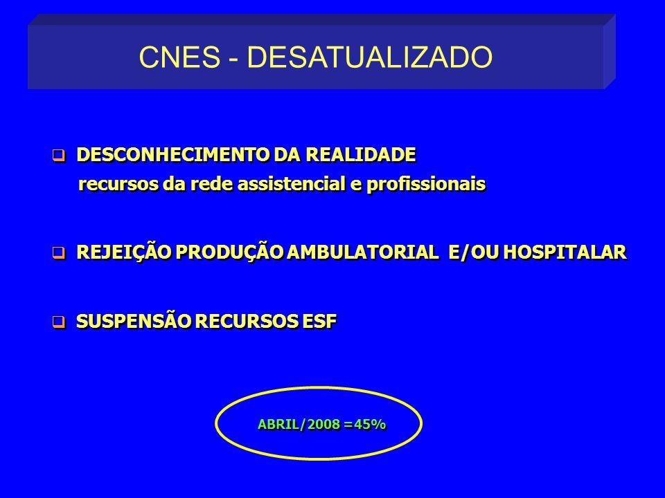 IMPLEMENTAÇÕES CNES - DESATUALIZADO DESCONHECIMENTO DA REALIDADE