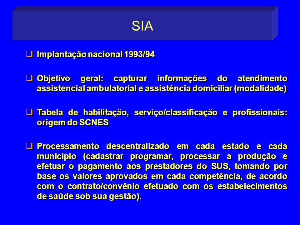 SIA Implantação nacional 1993/94