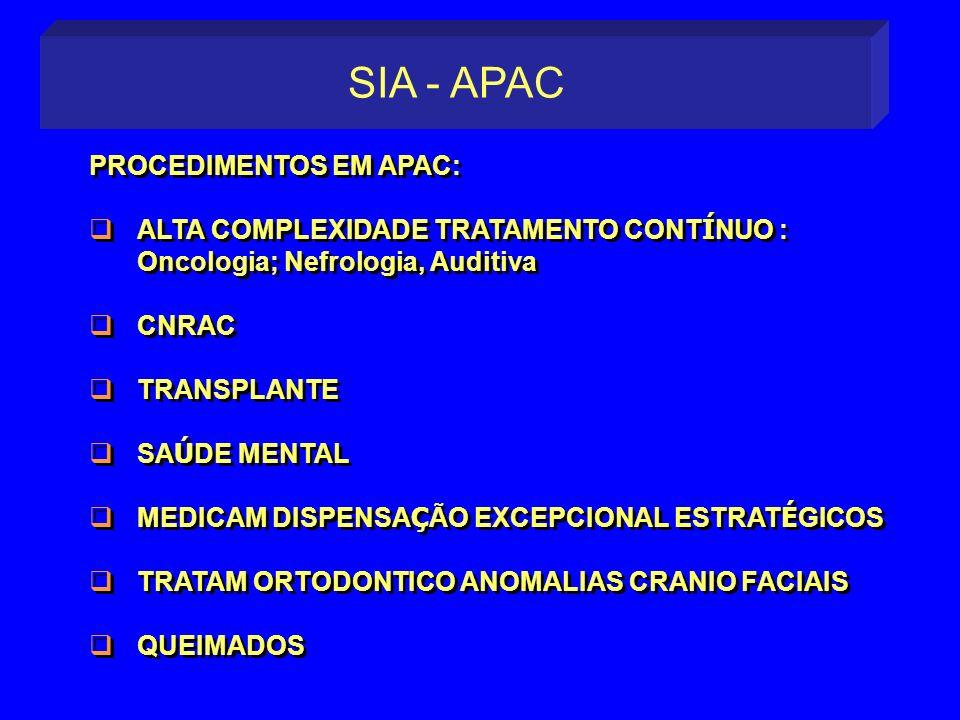 SIA - APAC PROCEDIMENTOS EM APAC: