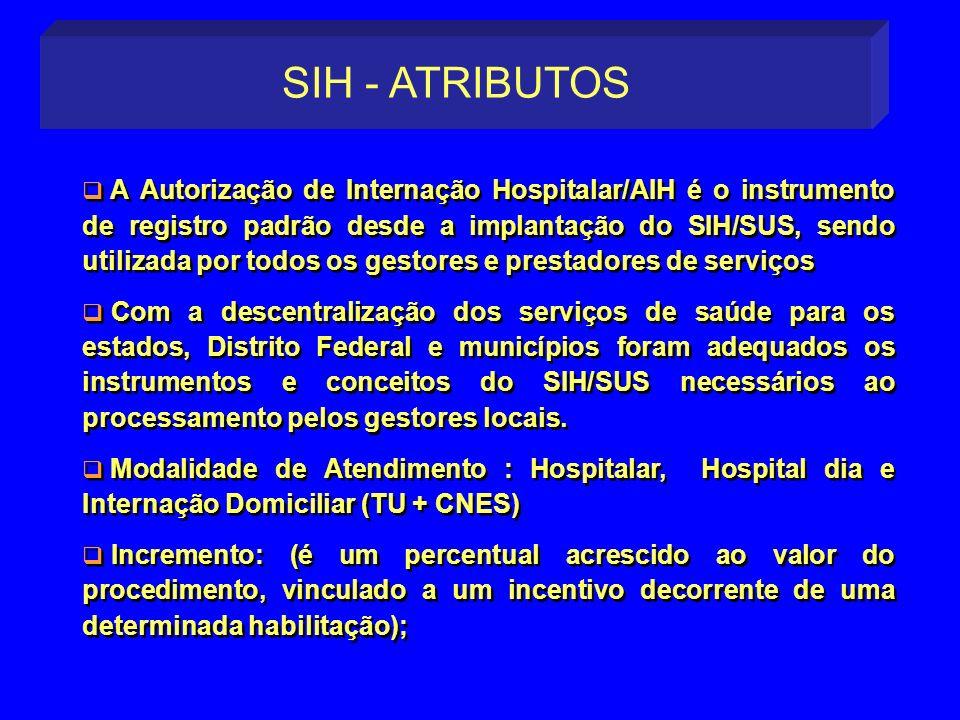 SIH - ATRIBUTOS